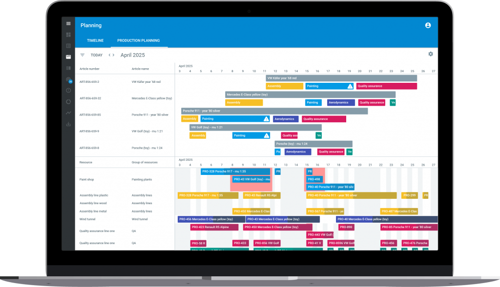 timeline of the production planning software planeus