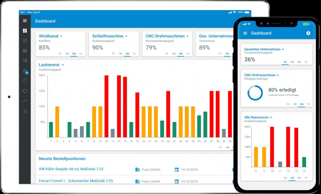 Mit planeus: der Software für die Produktionsplanung treffen Sie richtige Entscheidungen auf Basis aktueller Daten.